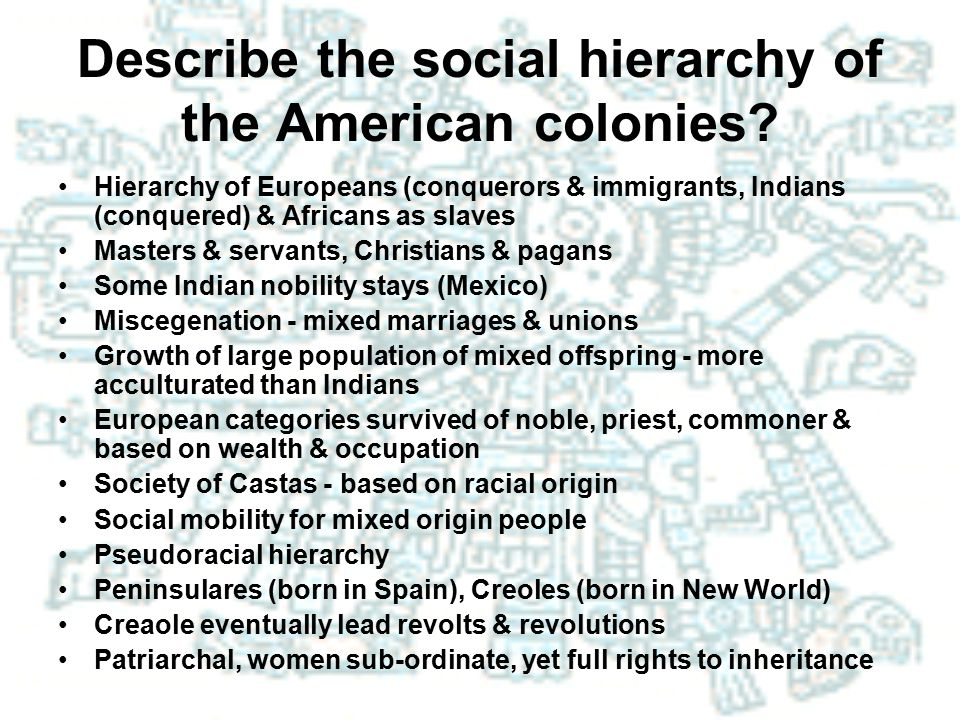 Describe the social hierarchy of the American colonies? Hierarchy of Europeans (conquerors & immigrants, Indians (conquered) & Africans as slaves Mast
