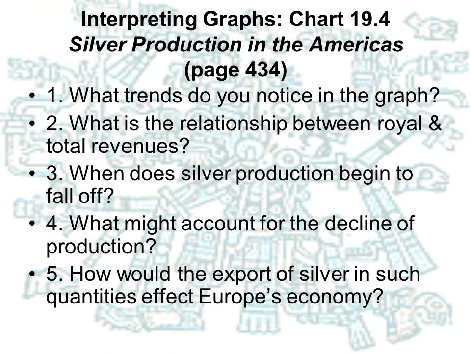 Interpreting Graphs: Chart 19.4 Silver Production in the Americas (page 434) 1. What trends do you notice in the graph? 2. What is the relationship be