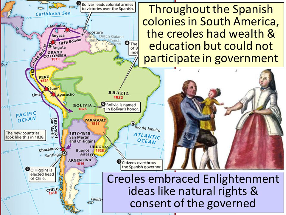 Throughout the Spanish colonies in South America, the creoles had wealth & education but could not participate in government Creoles embraced Enlighte
