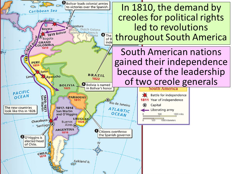 In 1810, the demand by creoles for political rights led to revolutions throughout South America South American nations gained their independence becau