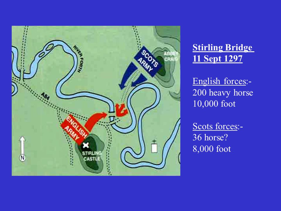 Stirling Bridge 11 Sept 1297 English forces:- 200 heavy horse 10,000 foot Scots forces:- 36 horse? 8,000 foot