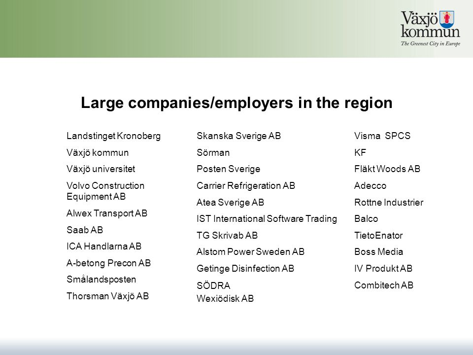 Large companies/employers in the region Landstinget Kronoberg Växjö kommun Växjö universitet Volvo Construction Equipment AB Alwex Transport AB Saab A