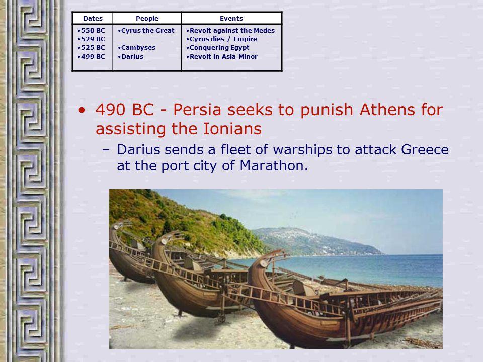 490 BC The Battle of Marathon –Herodotus Histories, 22.109-110.