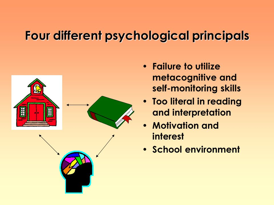 Four different psychological principals Failure to utilize metacognitive and self-monitoring skills Too literal in reading and interpretation Motivation and interest School environment