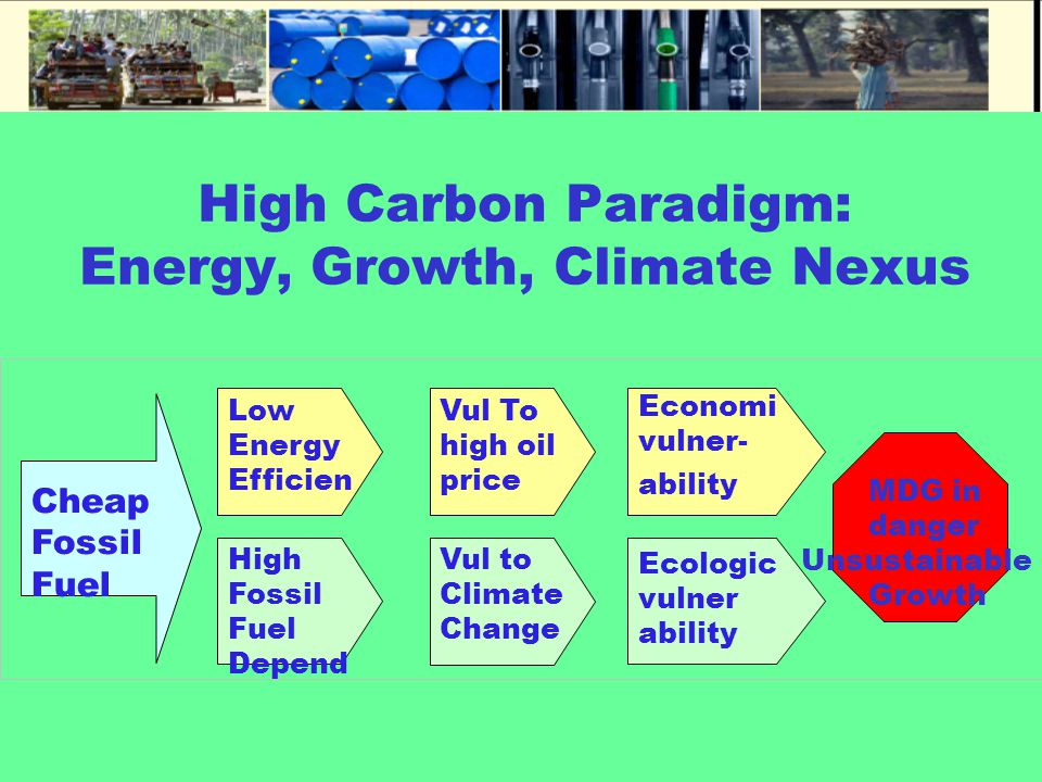 UER/CER Discounting Carbon Credit No Reduction Carbon Credit Sold Unsold Net Global Reduction