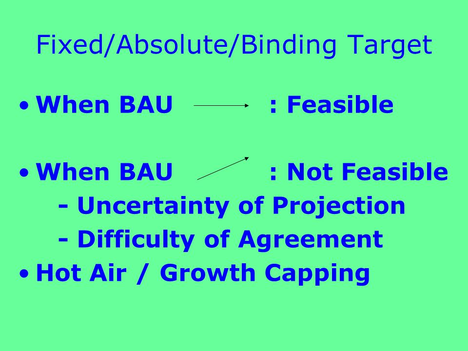 Fixed/Absolute/Binding Target When BAU : Feasible When BAU : Not Feasible - Uncertainty of Projection - Difficulty of Agreement Hot Air / Growth Capping