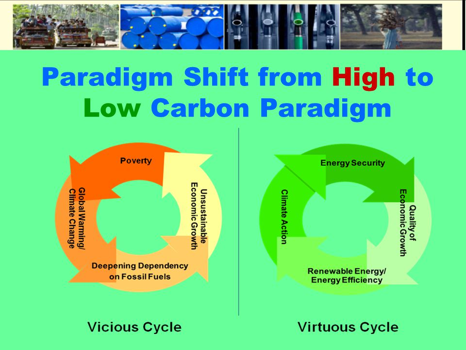 Paradigm Shift from High to Low Carbon Paradigm