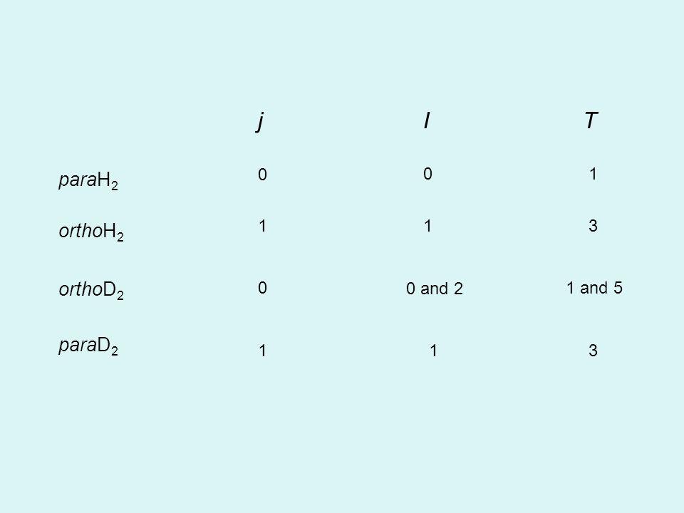 Observed a-type transitions of hydrogen- OCS complexes at K -1 = 0 pH 2 -OCSoH 2 -OCSHD-OCSoD 2 -OCSpD 2 -OCS 1-010595.58610218.27110024.9979517.5599289.155 2-121108.05120385.66419860.56718728.25218345.878 3-231455.67730451.29929332.06427378.21926966.614