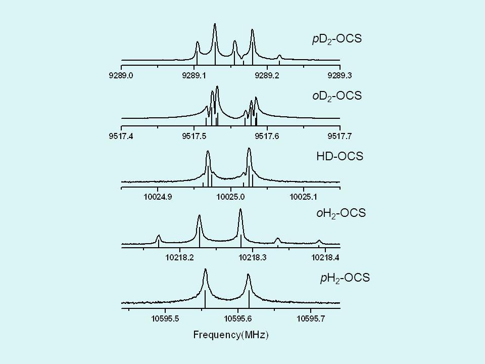 H = H SS + H eq for oD 2 -OCS d 0 = 3 and eqQ 0 = 223 kHz for oD 2 I = 0I = 2 F = 1 (20.0) 0eqQ 0.153eqQ F = 1 (20.0) -0.175eqQ -0.328eqQ F = 3 (46.7) -0.05eqQ F = 2 (33.3) 0.175eqQ is nonzeroThe off-diagonal matrix element