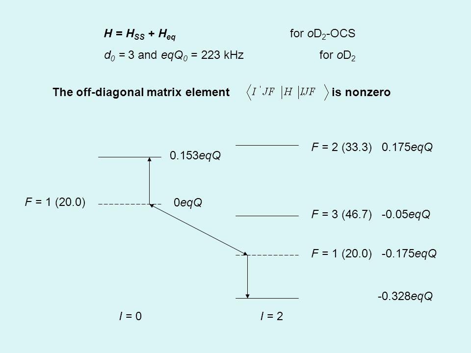Nuclear hyperfine coupling constants of hydrogen- OCS complexes d a = d 0 or eqQ a = eqQ 0 oH 2 -OCS HD-OCSoD 2 -OCS pD 2 -OCS dada eqQ a  21.2(2) 0.368(4) 0.032(4) 16(2) 0.071(9) 30(2) 0.129(8) 8.4(2) 0.333(8) 0.067(8) j = 1j = 0