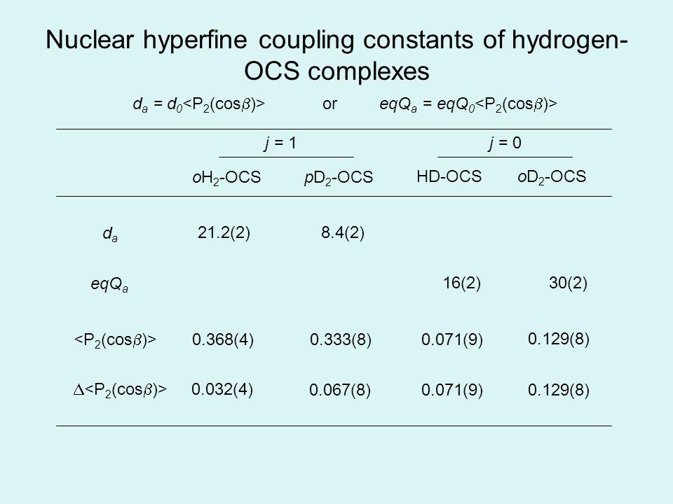 Structural parameters of the hydrogen(j = 0)-OCS complexes R(Å) pH 2 -OCS HD-OCS oD 2 -OCS He-OCS Ne-OCS Ar-OCS N 2 -OCS (degree) 3.72 3.64 3.59 3.82 3.53 3.70 3.98 109.7 108.7 108.1 113.9 109.6 107.0 110.3