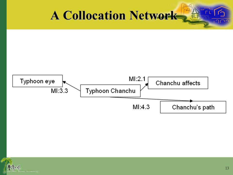 13 A Collocation Network