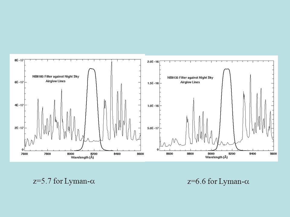 z=5.7 for Lyman-  z=6.6 for Lyman- 