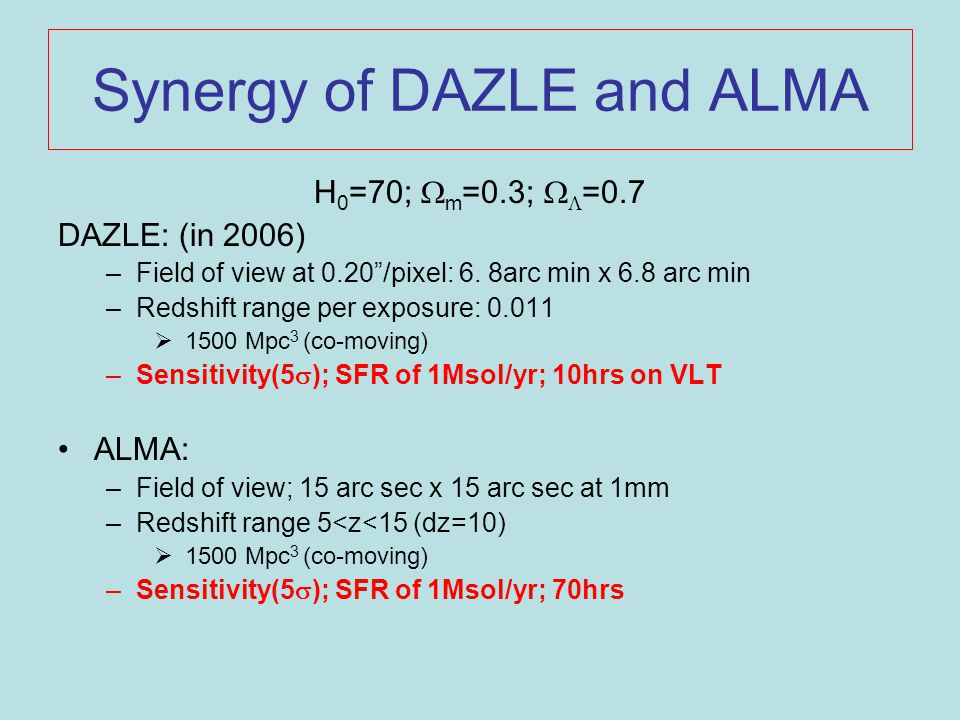 Synergy of DAZLE and ALMA H 0 =70;  m =0.3;   =0.7 DAZLE: (in 2006) –Field of view at 0.20 /pixel: 6.