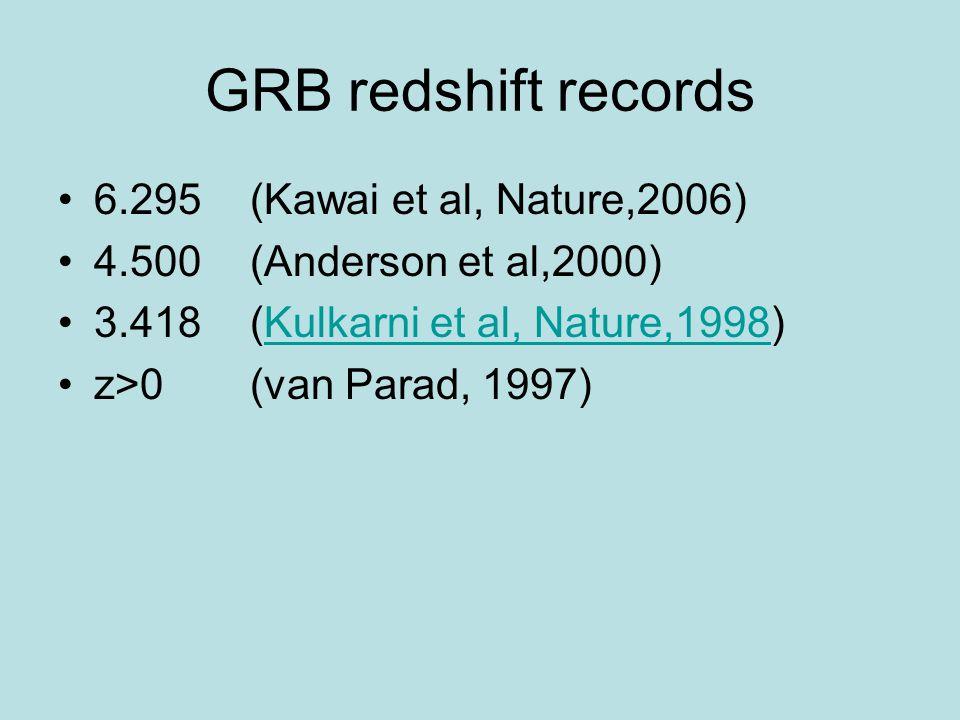 GRB redshift records 6.295 (Kawai et al, Nature,2006) 4.500 (Anderson et al,2000) 3.418 (Kulkarni et al, Nature,1998)Kulkarni et al, Nature,1998 z>0 (van Parad, 1997)