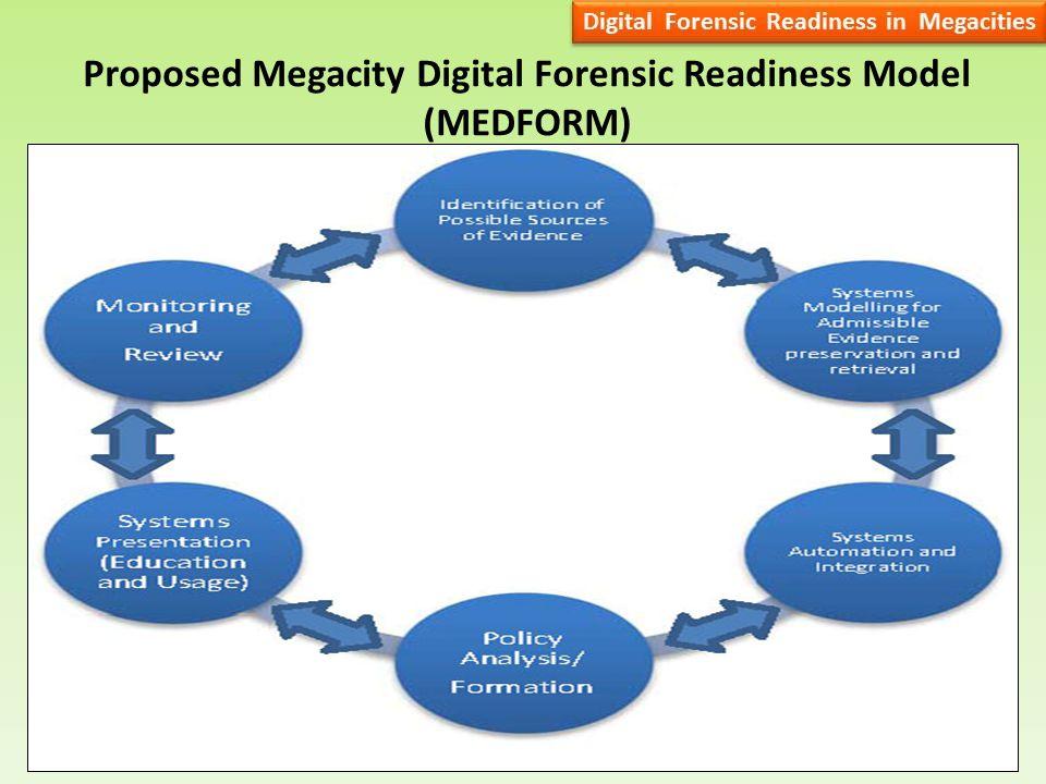 Proposed Megacity Digital Forensic Readiness Model (MEDFORM)