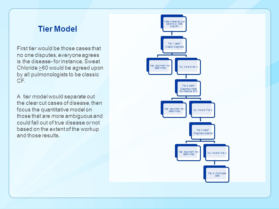 Tier Model Case closed as true positive by NBS program Tier 1 case.