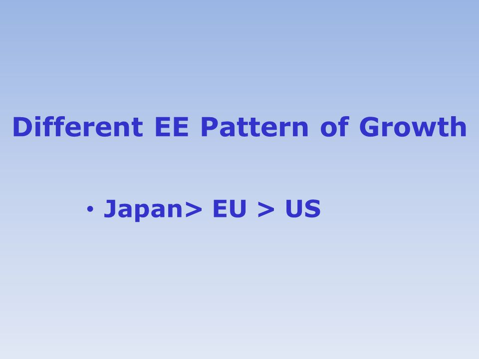 Different EE Pattern of Growth Japan> EU > US