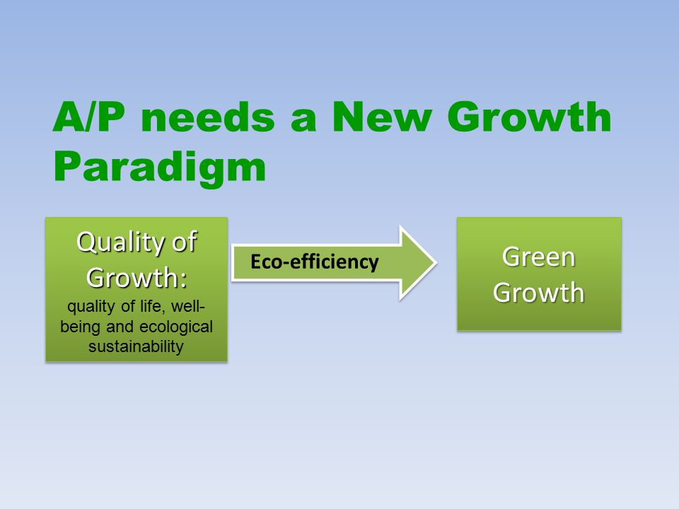 Green Growth Quality of Growth: quality of life, well- being and ecological sustainability Quality of Growth: quality of life, well- being and ecological sustainability A/P needs a New Growth Paradigm Eco-efficiency