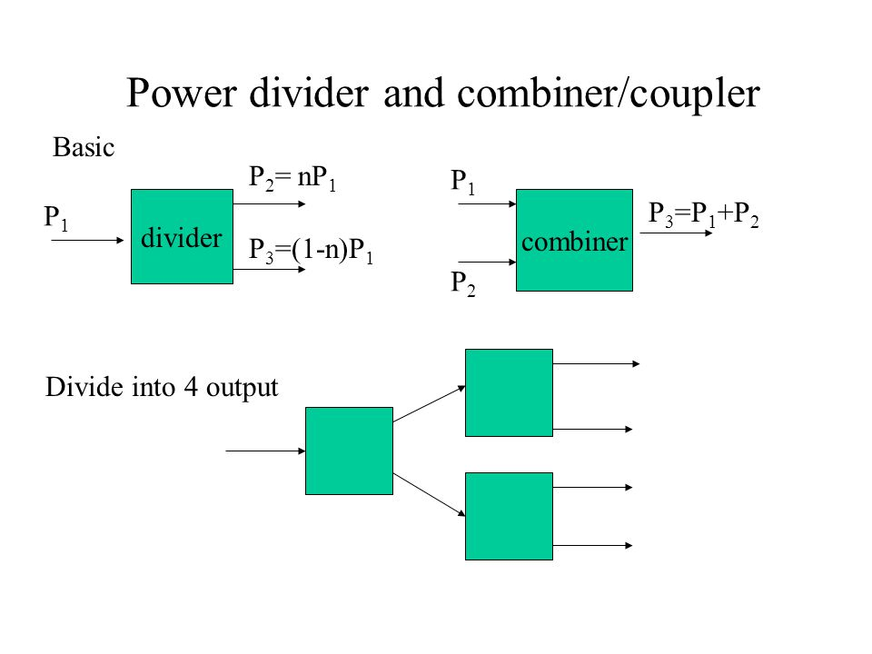 S-parameter for power divider/coupler Generally For reciprocal and lossless network Row 1x row 2 Row 2x row 3 Row 1x row 3