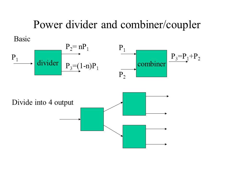 Power divider and combiner/coupler divider combiner P1P1 P 2 = nP 1 P 3 =(1-n)P 1 P1P1 P2P2 P 3 =P 1 +P 2 Divide into 4 output Basic
