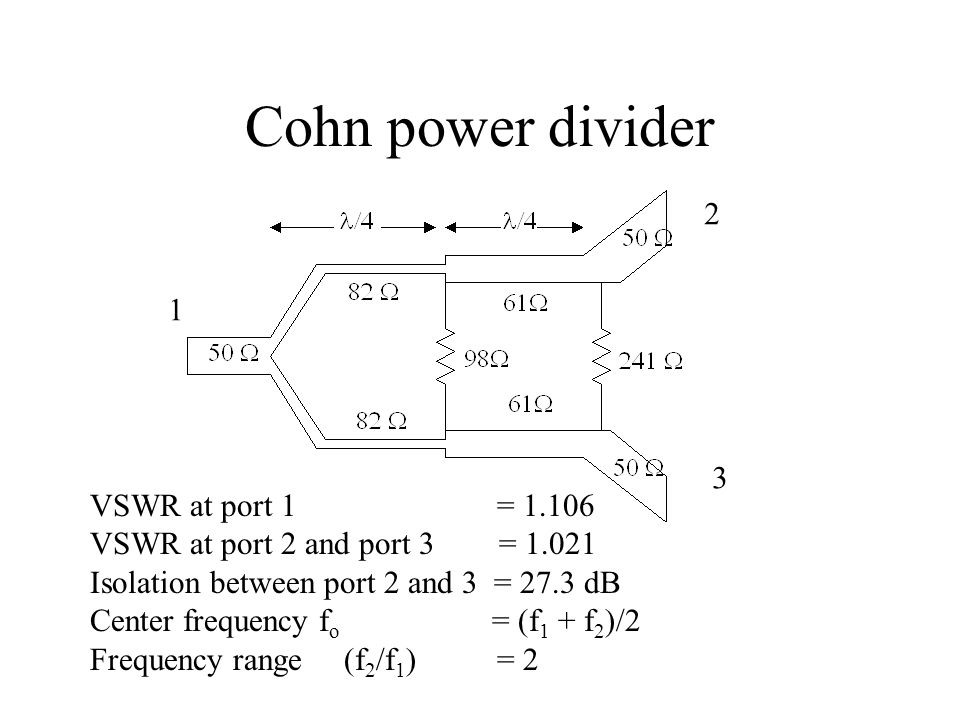 Cohn power divider VSWR at port 1 = 1.106 VSWR at port 2 and port 3 = 1.021 Isolation between port 2 and 3 = 27.3 dB Center frequency f o = (f 1 + f 2