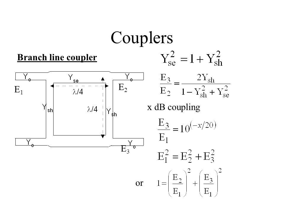 Couplers Branch line coupler x dB coupling or E1E1 E2E2 E3E3