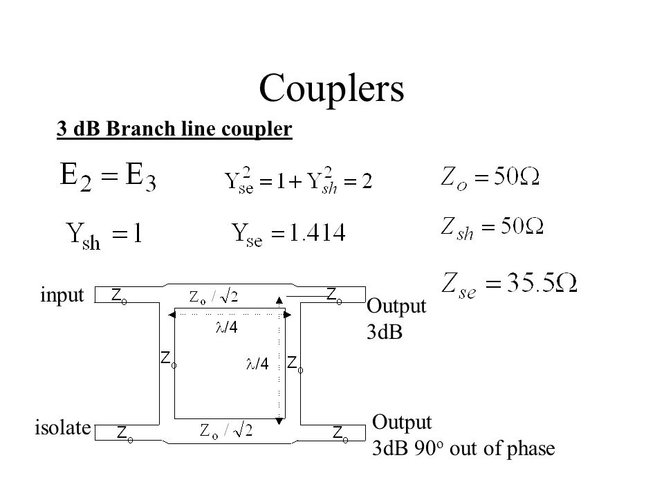 Couplers input isolate Output 3dB Output 3dB 90 o out of phase 3 dB Branch line coupler