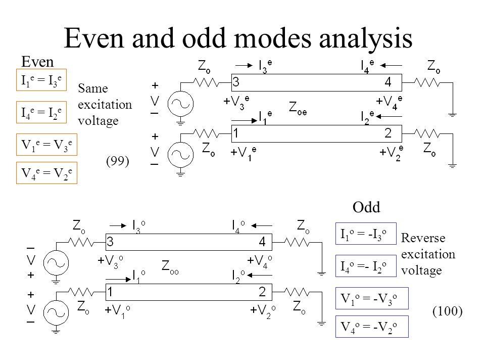Even and odd modes analysis I 1 e = I 3 e I 4 e = I 2 e Same excitation voltage V 1 e = V 3 e V 4 e = V 2 e Even I 1 o = -I 3 o I 4 o =- I 2 o V 1 o =