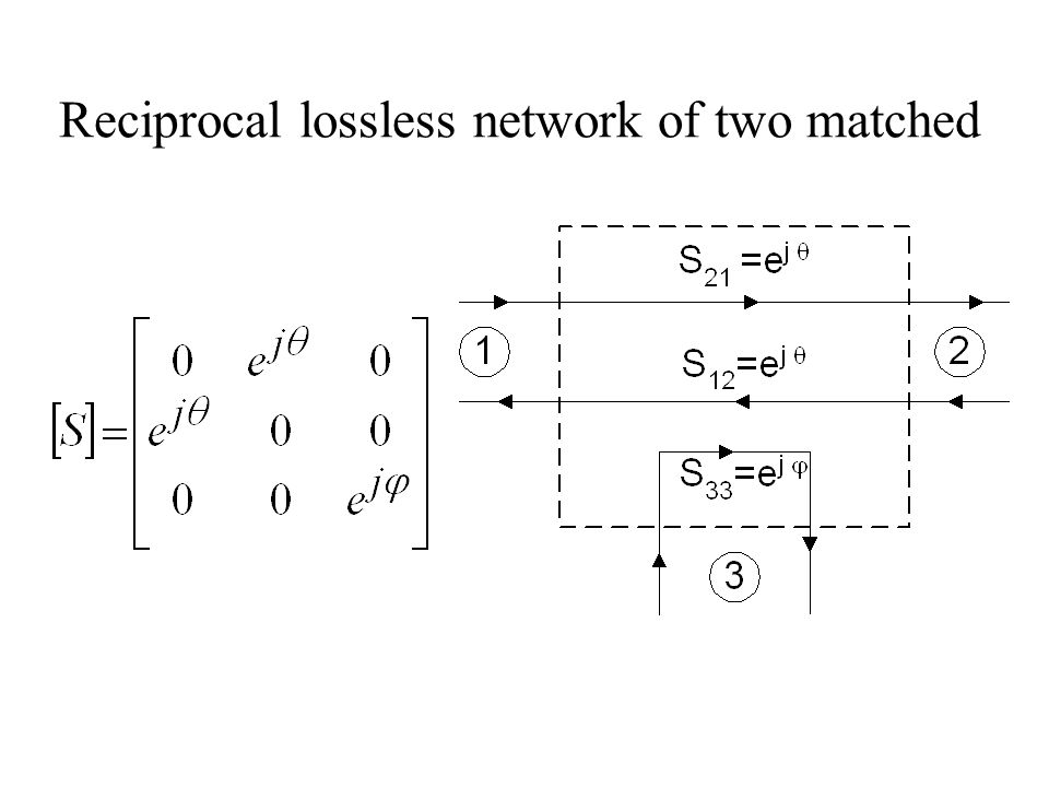 For lossless network, must satisfy unitary condition Nonreciprocal network (apply for circulator) The above equations must satisfy the following either or