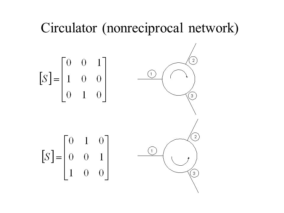 Coupled microstripline Refer to Fig 7.30 in Pozar, Microwave Engineering