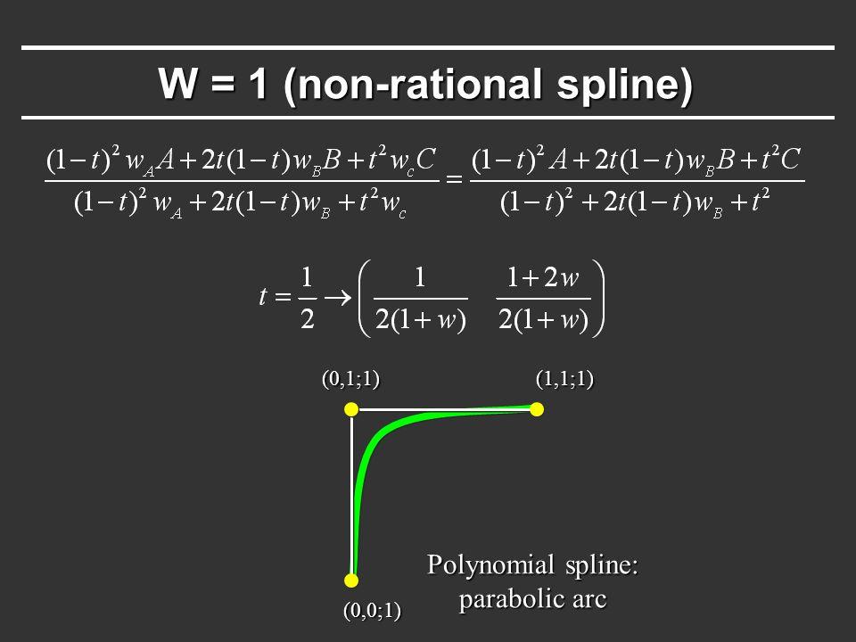 W = 1 (non-rational spline) (0,0;1) (0,1;1)(1,1;1) Polynomial spline: parabolic arc
