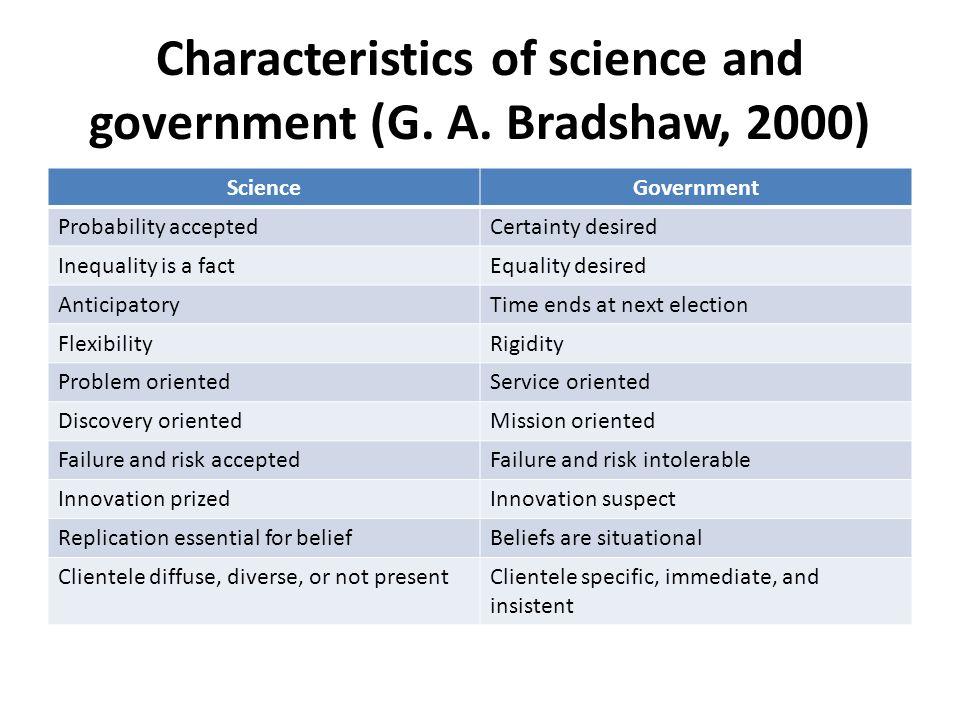 G. A. Bradshaw, 2000