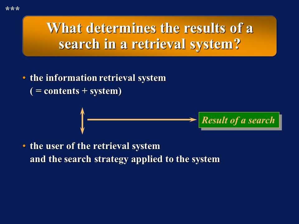 Information retrieval systems: the computer program The information retrieval program consists of several modules, including: The module that allows t