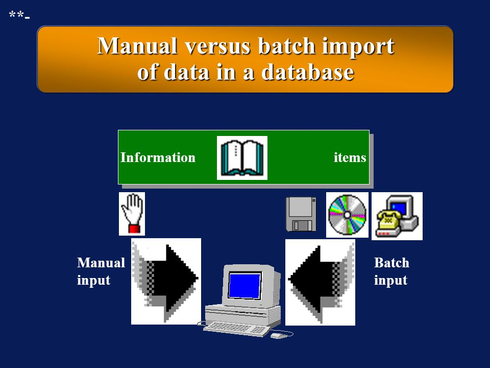 Data export in the case of CDS/ISIS CDS/ISIS Database Contents Database structure Other CDS/ISIS user with same database structure Other CDS/ISIS user