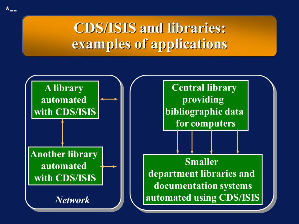 Important new features in CDS/ISIS version 3 More than one user can edit data at the same time in a computer network.More than one user can edit data