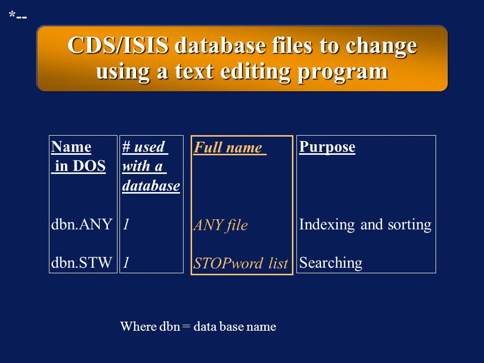 CDS/ISIS database files: the database contents Name in DOS.MST.XRF.IFP.L01.L02.N01.N02 Full name Master file Cross reference file B-tree index files *