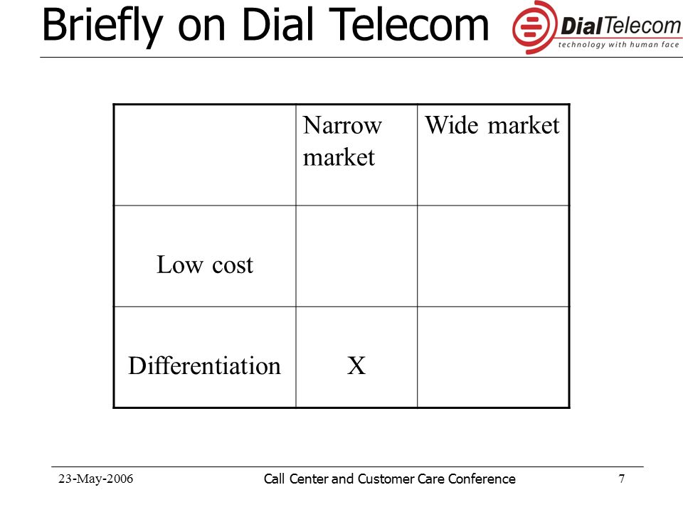 23-May-2006Call Center and Customer Care Conference7 Narrow market Wide market Low cost DifferentiationX Briefly on Dial Telecom
