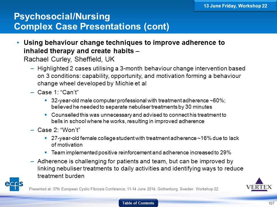 107 Psychosocial/Nursing Complex Case Presentations (cont) Using behaviour change techniques to improve adherence to inhaled therapy and create habits