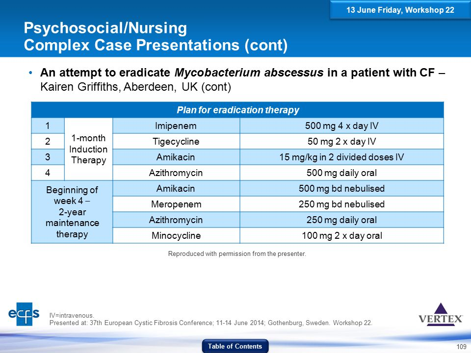 109 Psychosocial/Nursing Complex Case Presentations (cont) An attempt to eradicate Mycobacterium abscessus in a patient with CF – Kairen Griffiths, Ab