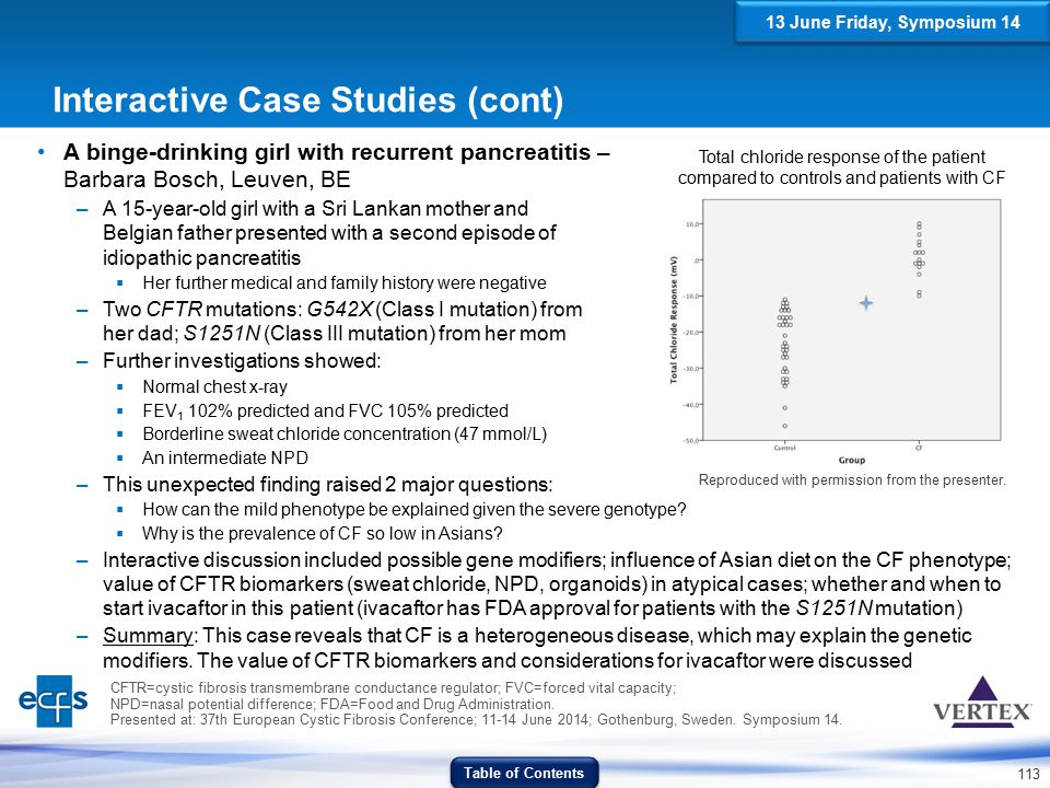 113 Interactive Case Studies (cont) A binge-drinking girl with recurrent pancreatitis – Barbara Bosch, Leuven, BE –A 15-year-old girl with a Sri Lanka