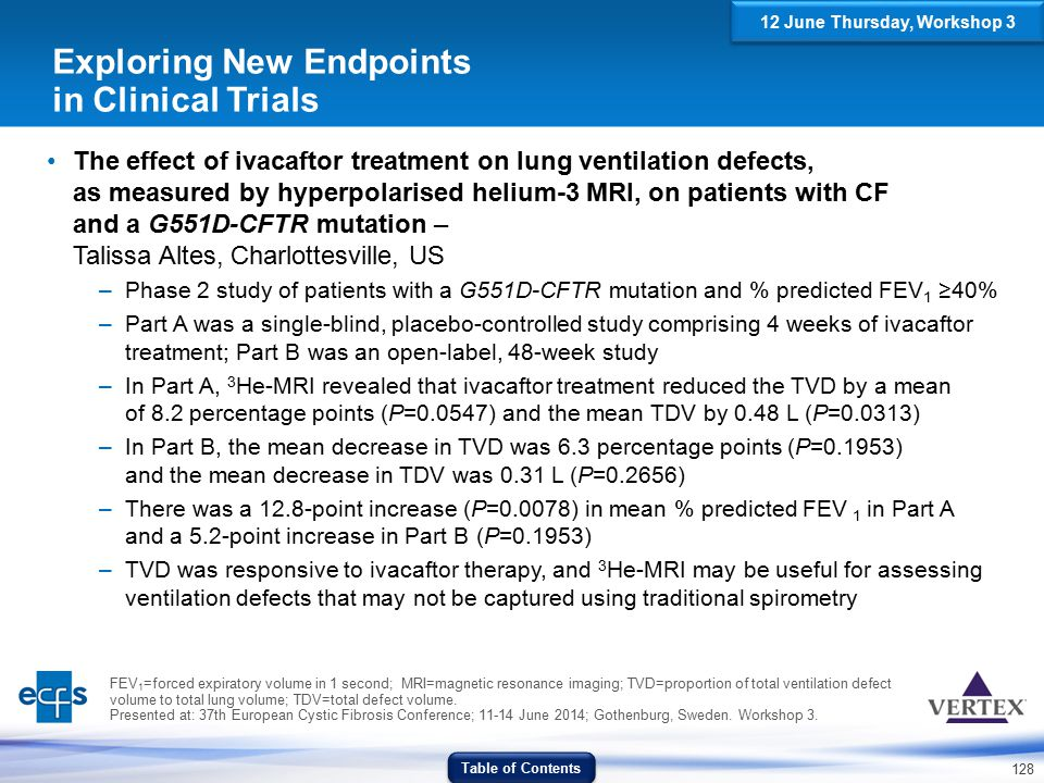 128 Exploring New Endpoints in Clinical Trials The effect of ivacaftor treatment on lung ventilation defects, as measured by hyperpolarised helium-3 M