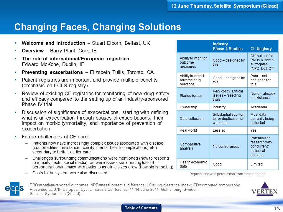 176 Changing Faces, Changing Solutions Welcome and introduction – Stuart Elborn, Belfast, UK Overview – Barry Plant, Cork, IE The role of internationa