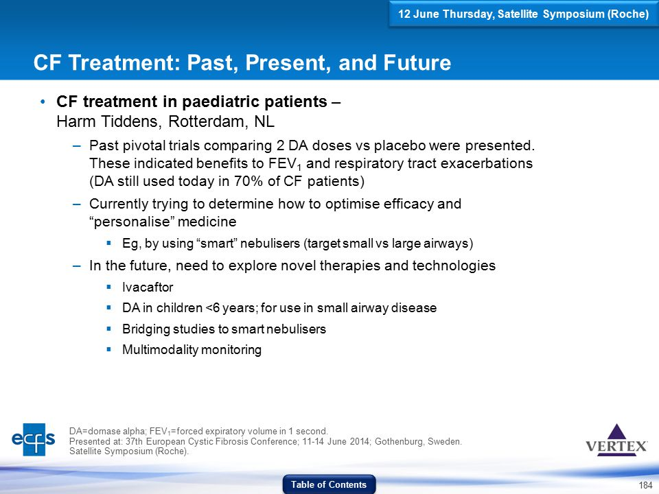 184 CF Treatment: Past, Present, and Future CF treatment in paediatric patients – Harm Tiddens, Rotterdam, NL –Past pivotal trials comparing 2 DA dose