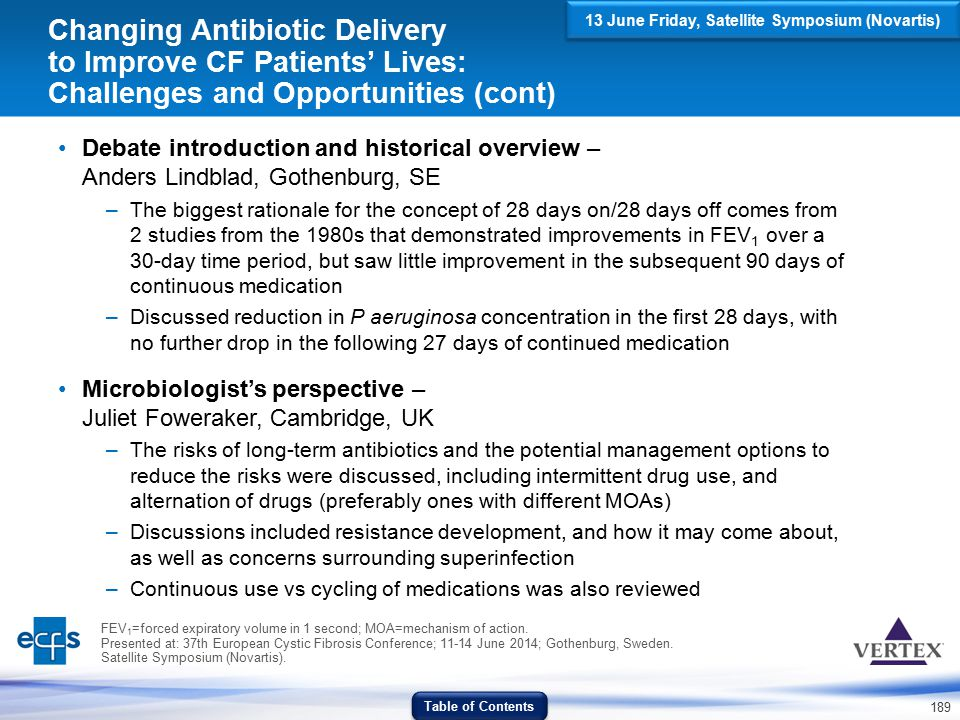 189 Changing Antibiotic Delivery to Improve CF Patients' Lives: Challenges and Opportunities (cont) Debate introduction and historical overview – Ande