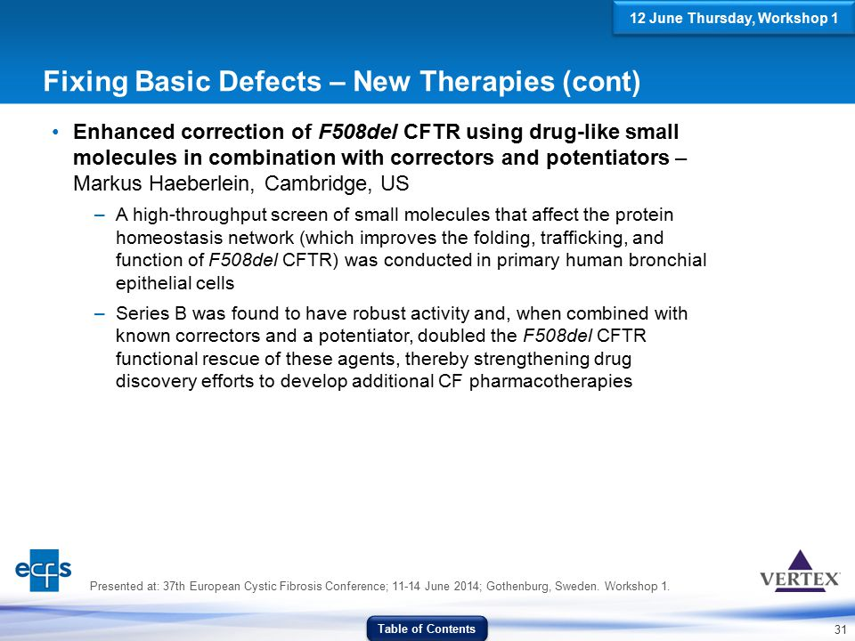 31 Fixing Basic Defects – New Therapies (cont) Enhanced correction of F508del CFTR using drug-like small molecules in combination with correctors and