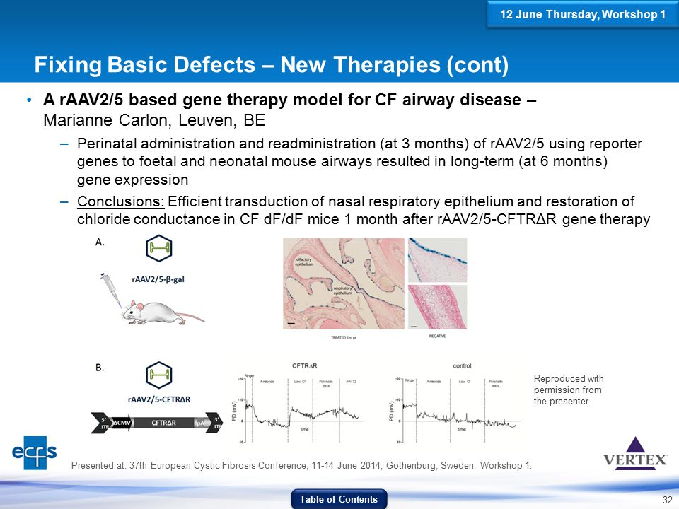 32 Fixing Basic Defects – New Therapies (cont) A rAAV2/5 based gene therapy model for CF airway disease – Marianne Carlon, Leuven, BE –Perinatal admin