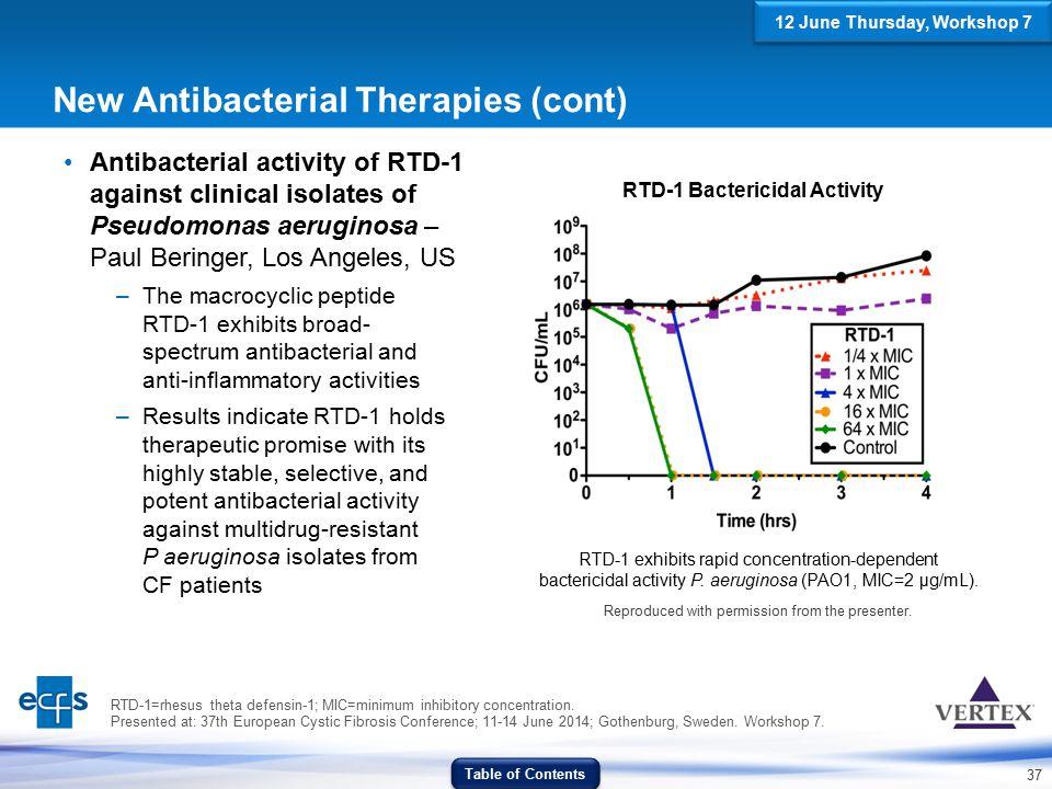37 New Antibacterial Therapies (cont) Antibacterial activity of RTD-1 against clinical isolates of Pseudomonas aeruginosa – Paul Beringer, Los Angeles