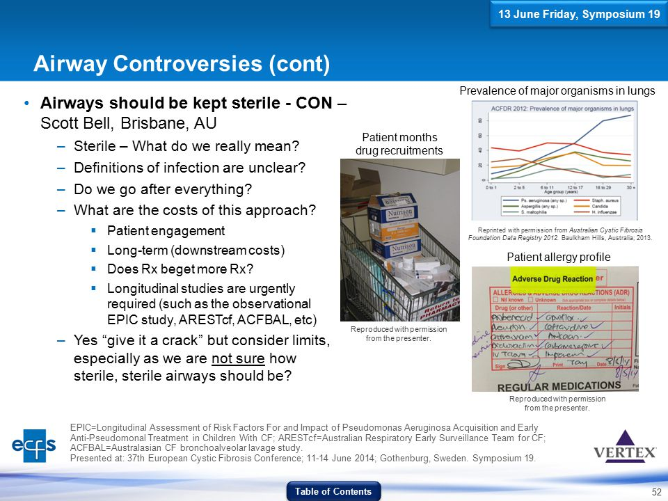 52 Airways should be kept sterile - CON – Scott Bell, Brisbane, AU –Sterile – What do we really mean? –Definitions of infection are unclear? –Do we go