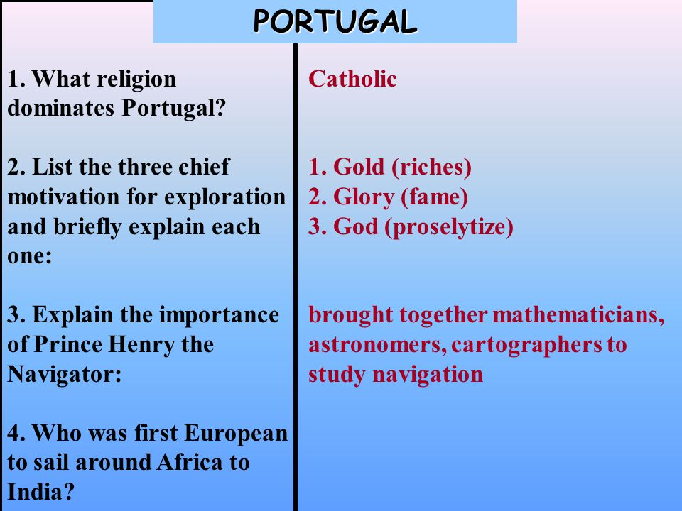 1. What religion dominates Portugal. 2.